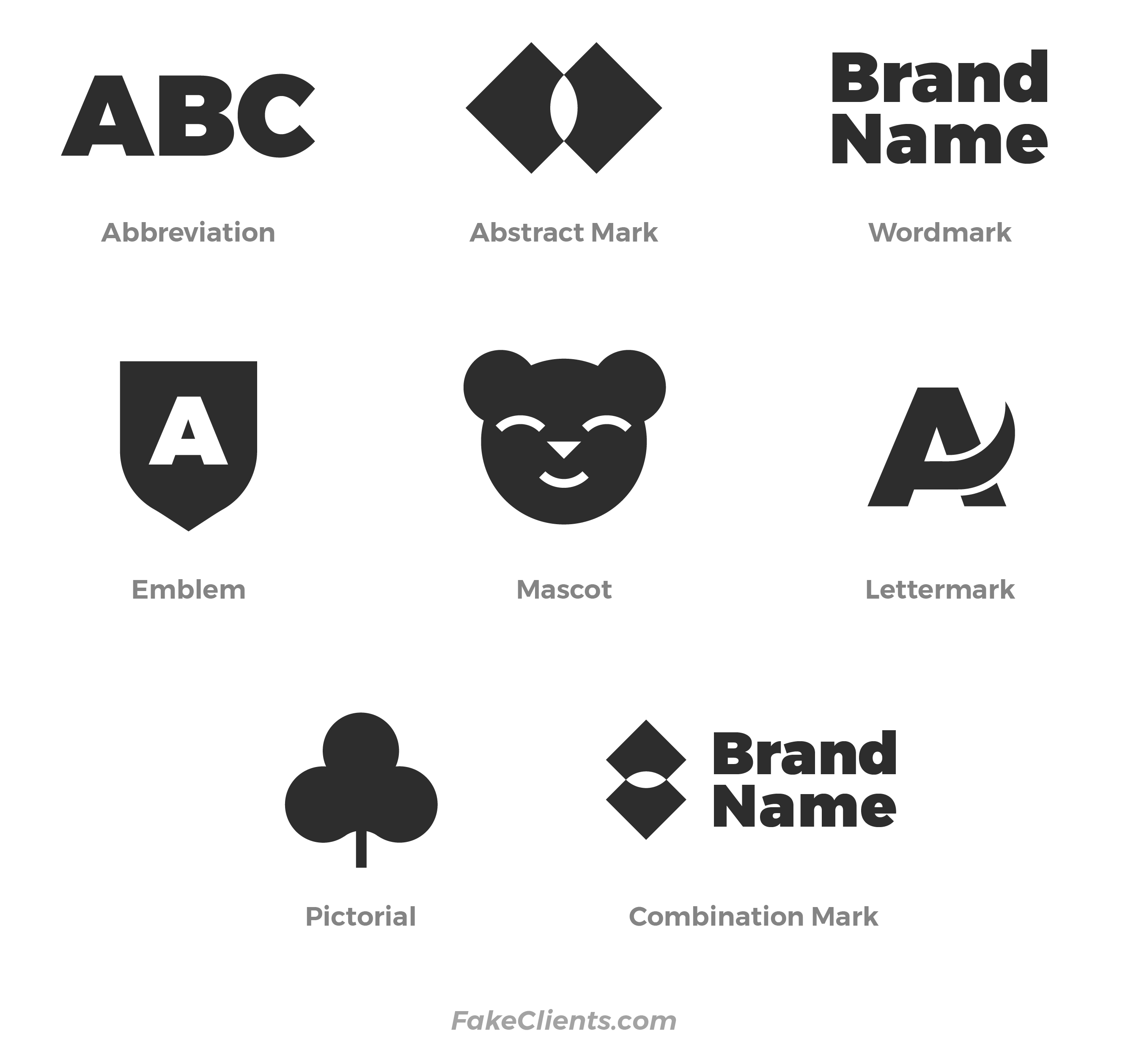 A visual guide of all the types of logos